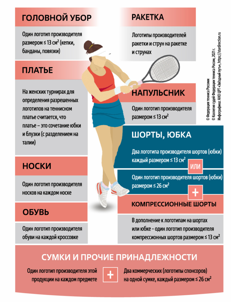 Tennis Dress Code Russia